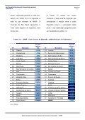Edição nº 4 (Setembro/2011) - Governo do Estado de São Paulo - Page 4