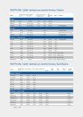 RAPPLON Průvodce výběrem spojovacího nářadí - Page 3