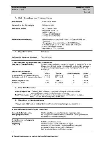 SDB Curacid PSA Rinse - PICO-Medical GmbH