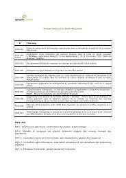 Projets financés en 2010 (Résumés) Mots clés: BIP-1 ... - Agropolis