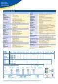 tr™ptico MFC 8820ok - Alo girona - Page 5