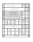 Grila Radio Timişoara AM - Page 2