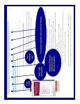 E + IN + C - Innovative Educators - Page 2