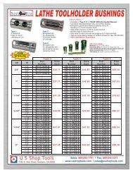 1-1//4 OD x 1 ID BUSHRITE TBC-12-1000-B Lathe Tool Holder Bushing Type-C