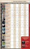 6. bis 12. Oktober - Thalia Kino - Page 3