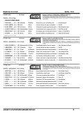 Programa Oficial - Page 2