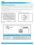 Válvulas de esfera passagem plena - DETRON - Page 3