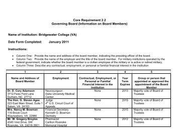 Board of Trustees - Bridgewater College
