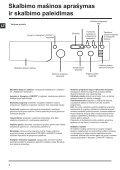 Skalbimo programos - Indesit - Page 4