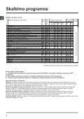Skalbimo programos - Indesit - Page 6