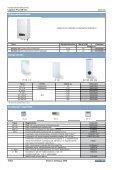 Logamax Plus GB 022 kondenzációs falikazán sorozat - Page 2