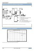 Logamax Plus GB 022 kondenzációs falikazán sorozat - Page 4