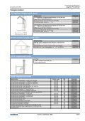 Logamax Plus GB 022 kondenzációs falikazán sorozat - Page 7