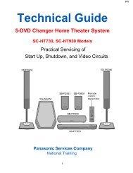 Technical Guide - Panasonic