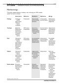 Gul Kerne - underholdning og kommunikation - Leder - FDF - Page 7