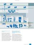 sinamics s120 - Industria de Siemens - Page 7
