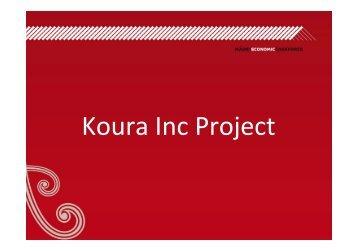 Koura Inc Project Presentation