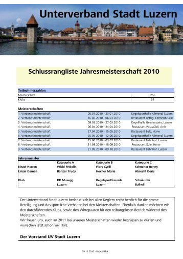 Schlussrangliste - Unterverband Stadt Luzern