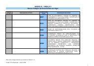 ANEXO IX - TABELA II vrs 1-4ªactualização_DDRP