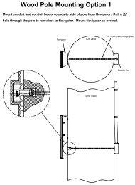 Wood Pole Mounting Option