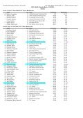 Results - Annette Kellerman Aquatic Centre - Page 3