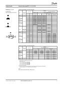 Solenoid valves Type EVR 2 → 40 NC/ NO - Page 7