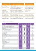 Windows 8 pour les entreprises - SoftwareONE - Page 4
