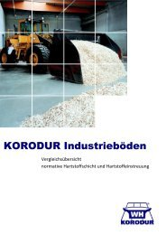 KORODUR Industrieböden