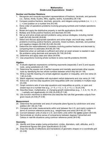 AP Statistics Final Review | Statistics/foldables | Ap ...