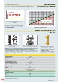 BLITZDUCTOR® XTU - DEHN - Page 5