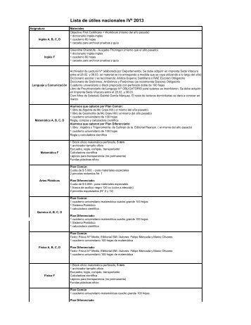 Lista de útiles nacionales IVº 2013