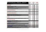 Funktionsübersicht TOPAS/32 – IKAS/32 - EDV-Service KLEMENT