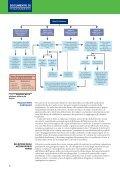 La gestione delle ferite infette - EWMA - Page 6
