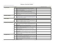 Emergency Action Plan Checklist - Water Resources Board