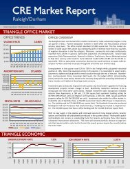 1st Quarter Raleigh/Durham Market Report - Synergy Commercial ...