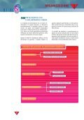 Accoglienza del paziente e prenotazionedell'esame endoscopico - Page 6