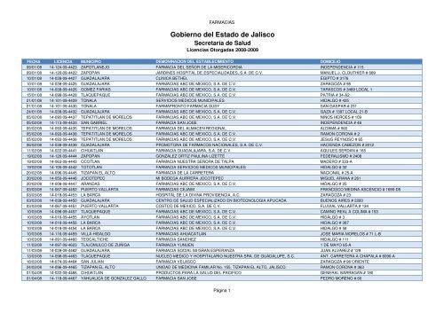 Licencias Otorgadas 2008 2009 Gobierno Del Estado De Jalisco