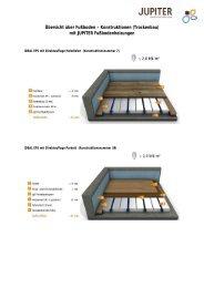 Konstruktionen (Trockenbau) mit JUPITER Fußbodenheizungen