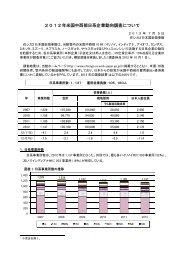 2012年米国中西部日系企業動向調査について