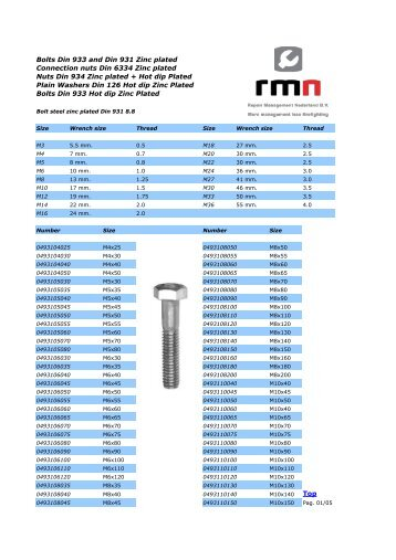 Bolts Nuts Industrial Fasteners India Din 933 Din 934 : - Brass ...