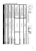 und Installationsanleitung (pdf) - dz-schliesstechnik gmbh - Page 5