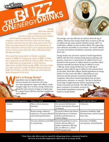 The Buzz On Energy Drinks (pdf) - City of Windsor Wellness
