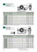 Bearing Units with Ductile Cast Iron Housing - NTN - Page 6