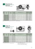 Bearing Units with Ductile Cast Iron Housing - NTN - Page 7