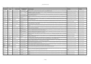 elenco collaboratori esterni COGNOME NOME CODICE FISCALE ...