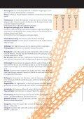 19.04.13 Naturns 25.04.13 Neumarkt 18.05.13 ... - SSV Pichl/Gsies - Page 2