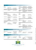 Прецизионные гайки SNR самоконтрящиеся - Page 6