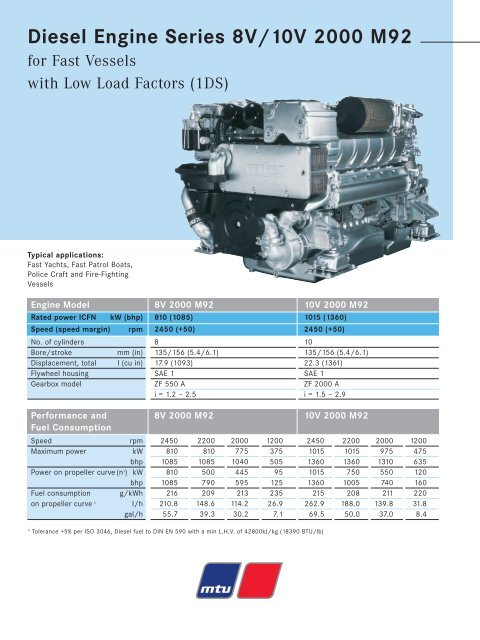 MTU 8V 10V 2000 M92 Brochure Specification pdf - Gold Coast
