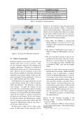 Automatic extraction of semantic relations between medical entities ... - Page 4