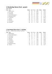 2. Bundesliga Damen Nord - gesamt